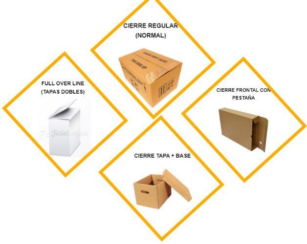tipos de cierres para cajas de carton